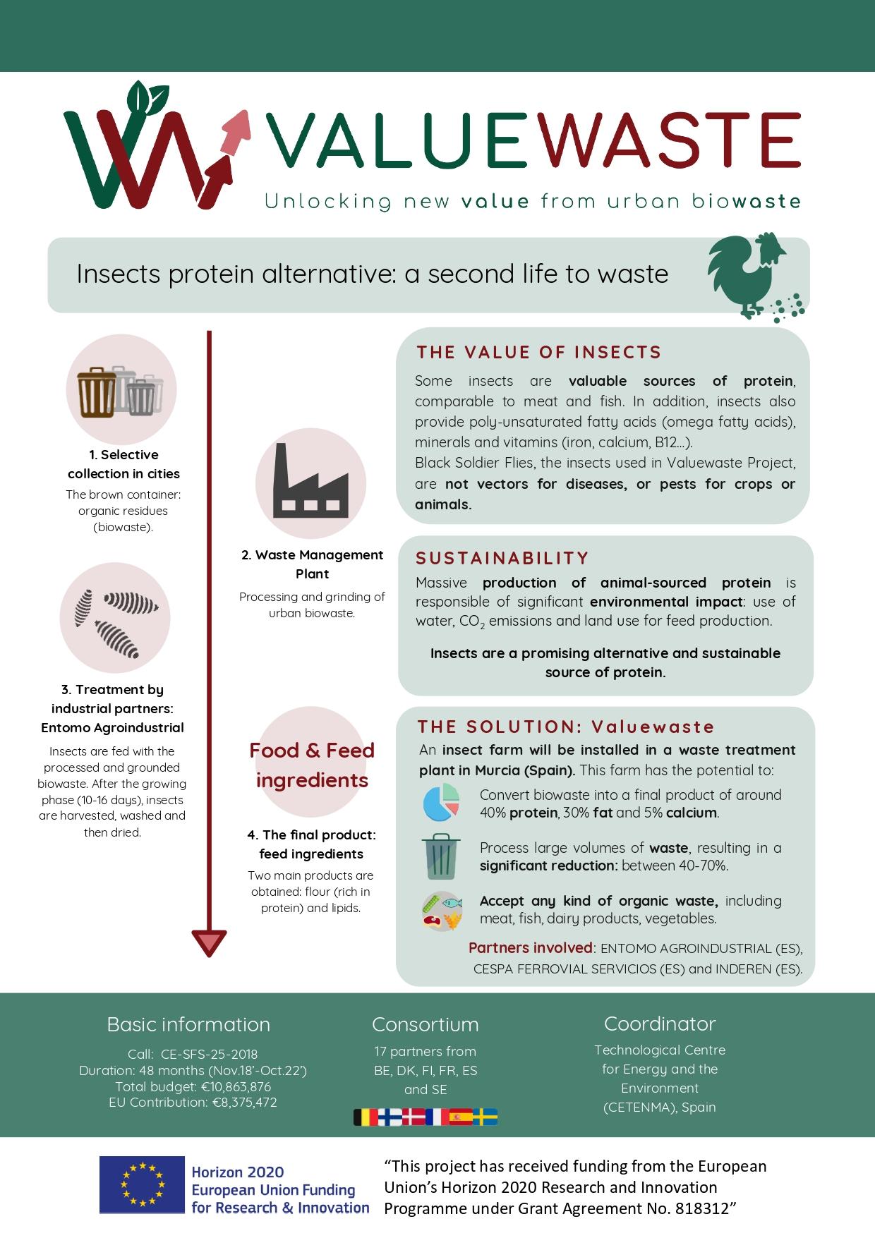 VW- factsheet process 3